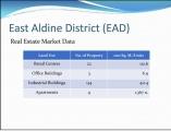 <h5>EAD: Real Estate Market Data</h5>